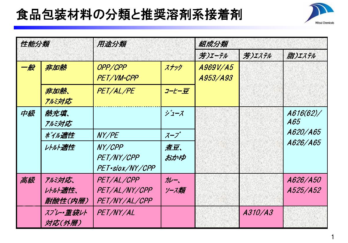mitsui_ad_02