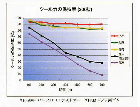 data_4